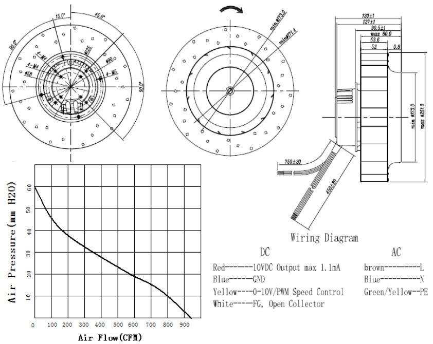 EC fans|DC Fans| external rotor motor|centrifugal fan|axial