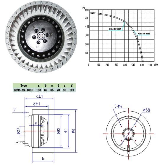 EC fans DC Fans  external rotor motor centrifugal fan axial fan